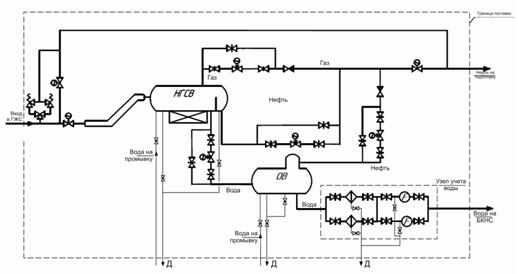 preliminary water discharge unit